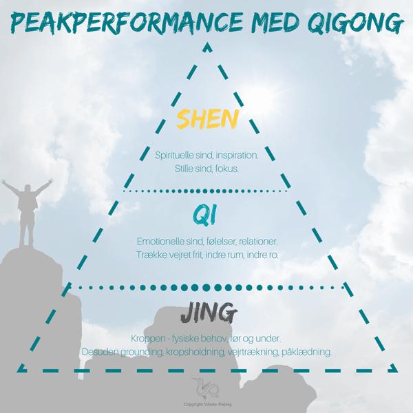 Peak-med-Qigong